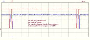 Temps de réponse du PZEM-004T
